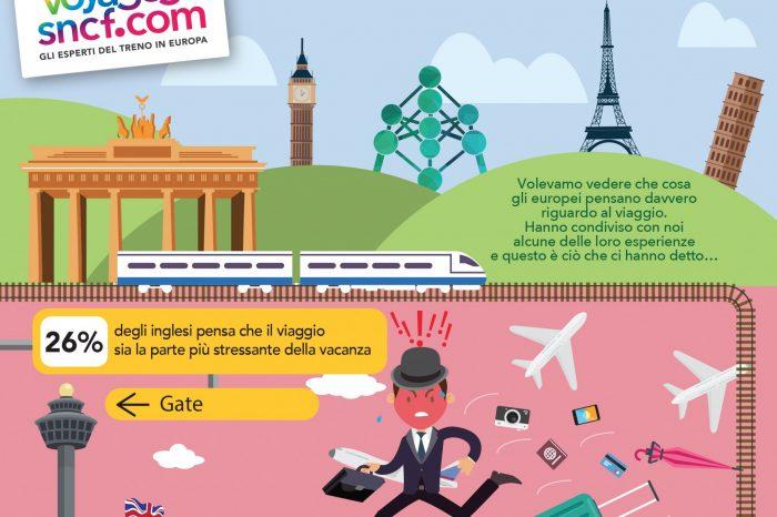 Le sorprendenti abitudini degli europei in viaggio: infografica