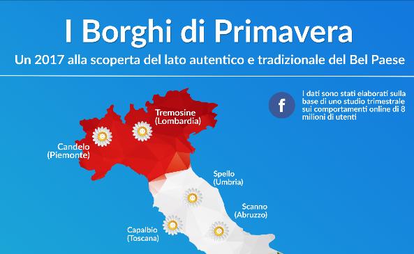 I Borghi di Primavera: la top 10 con le destinazioni più social secondo PaesiOnLine